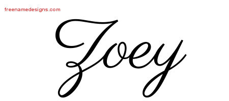 Zoey Name Tattoo Designs